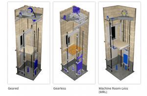 آسانسور کششی یکی از انواع آسانسور است. آیتکس ارائهکننده خدمات آسانسور