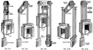آسانسور کششی، از انواع آسانسورها، طنابکشیهای مختلفی دارد.