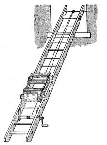 تاریخچه آسانسور